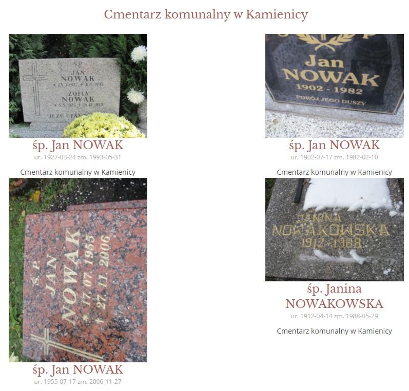 mapa cmentarzy i osób pochowanych grobonet